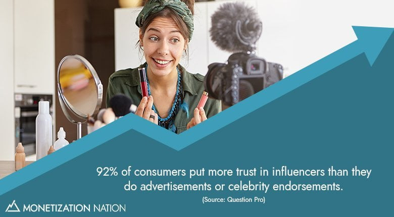 92% of consumers_Blog