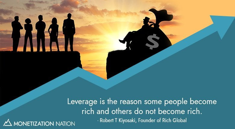 Leverage is the reason
