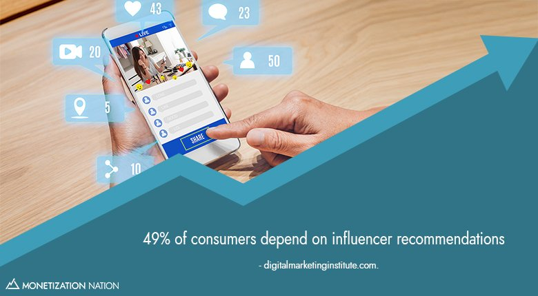 49% of consumers depend on influencer _Blog