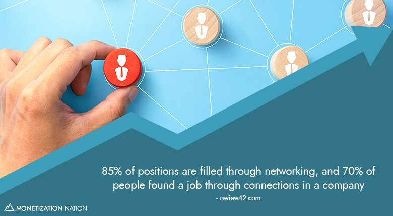 85% of positions_Blog