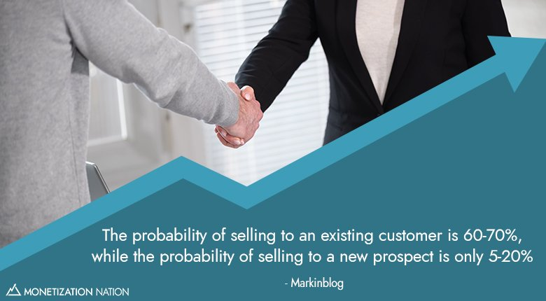 The probabality of selling_Blog