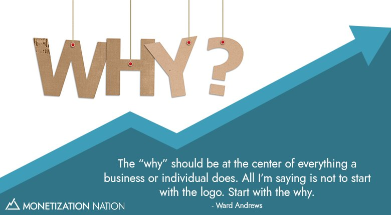 "The ""why"" should _Blog"