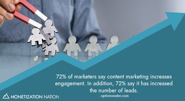 72% of marketers_Blog