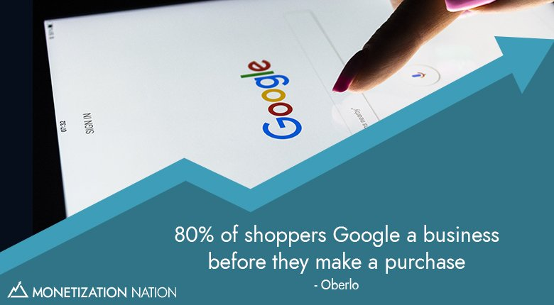 80% of shoppers_Blog