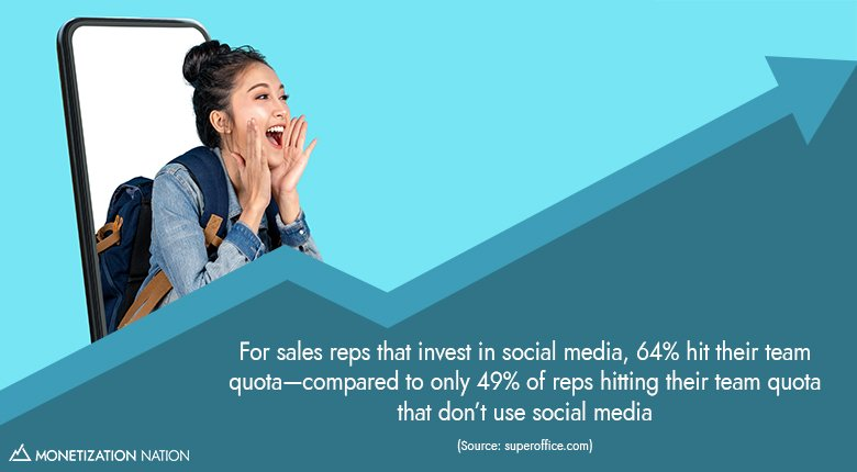 For Sales Reps_Blog