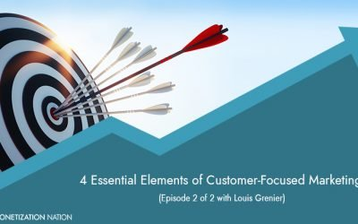 96. 4 Essential Elements of Customer-Focused Marketing