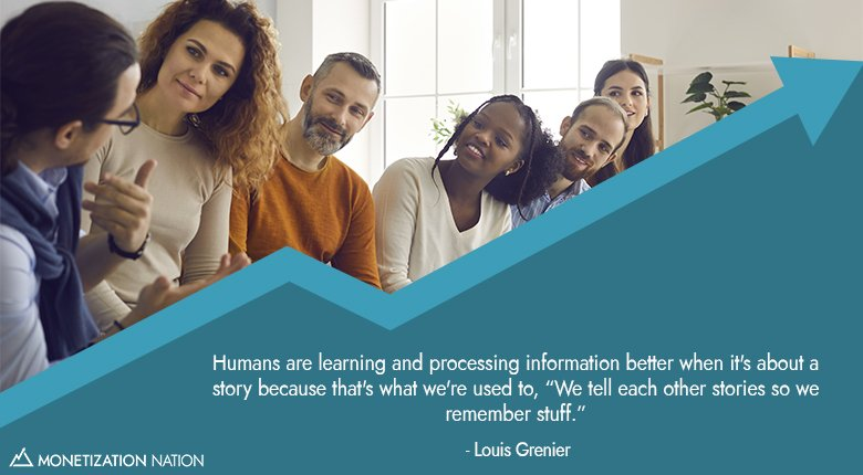 Humans are learning_Blog