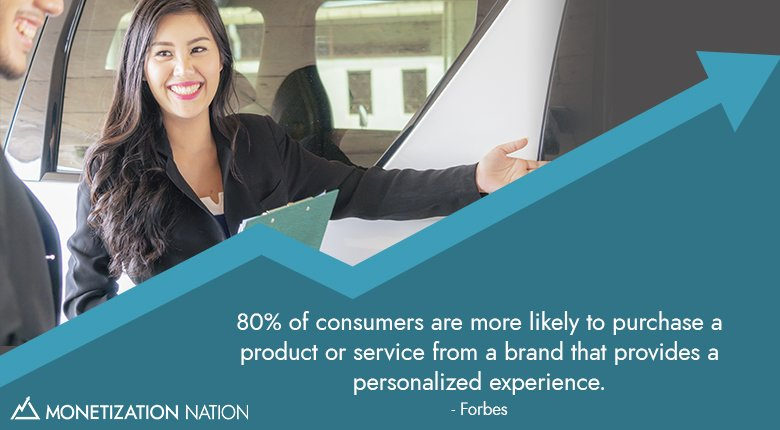 80% of consumers_Blog