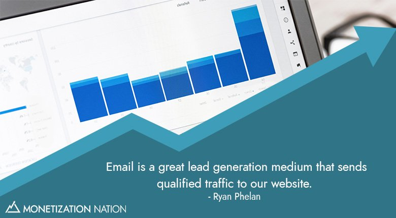 Emal is a great lead_Blog