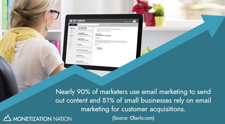 Nearly 90% of marketer_Blog