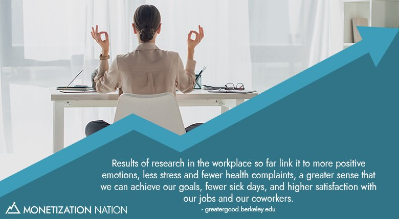 Results of research_Blog