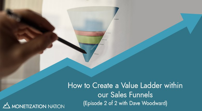 How to Create a Value Ladder within our Sales Funnels